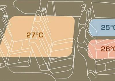 Climatizador automático de tres zonas