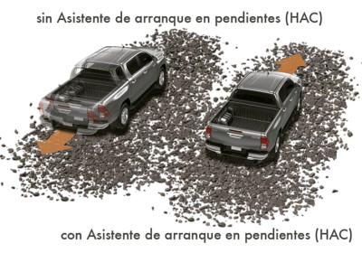 Asistente de descenso en pendientes (DAC)