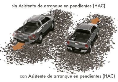 Asistente de arranque en pendientes (HAC)
