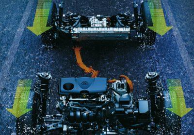 Sistema de tracción integral inteligente e four iAWD