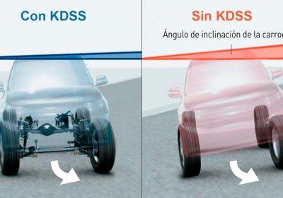 Sistema de suspensión activa (KDSS)