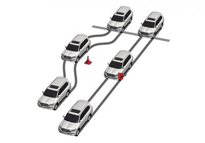 ABS Multi- Terrain