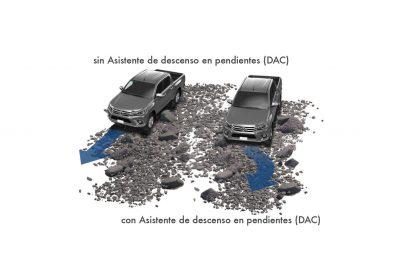 Asistente de descenso en pendientes (DAC).