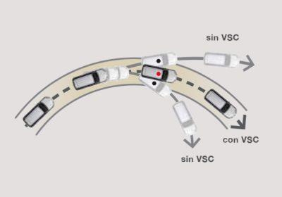 Control de estabilidad (VSC)